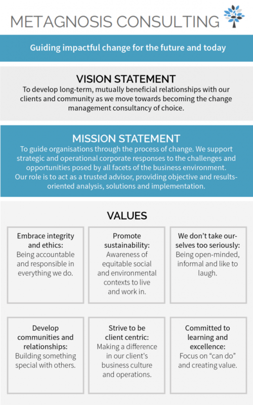 vision mission values infographic Jan 2018